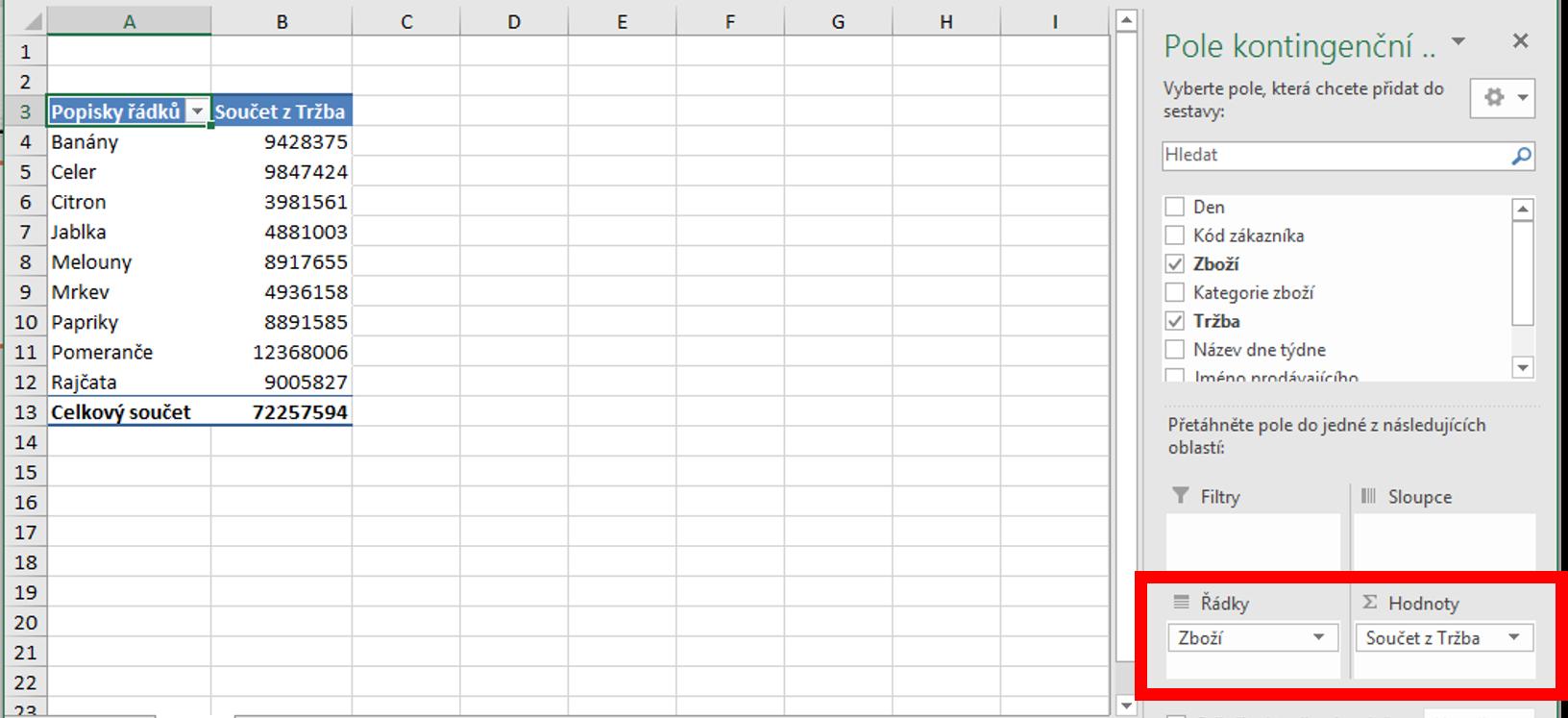 vložená kontingenční tabulka