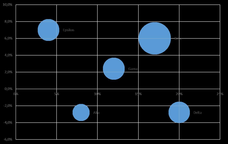 1 hotovy graf