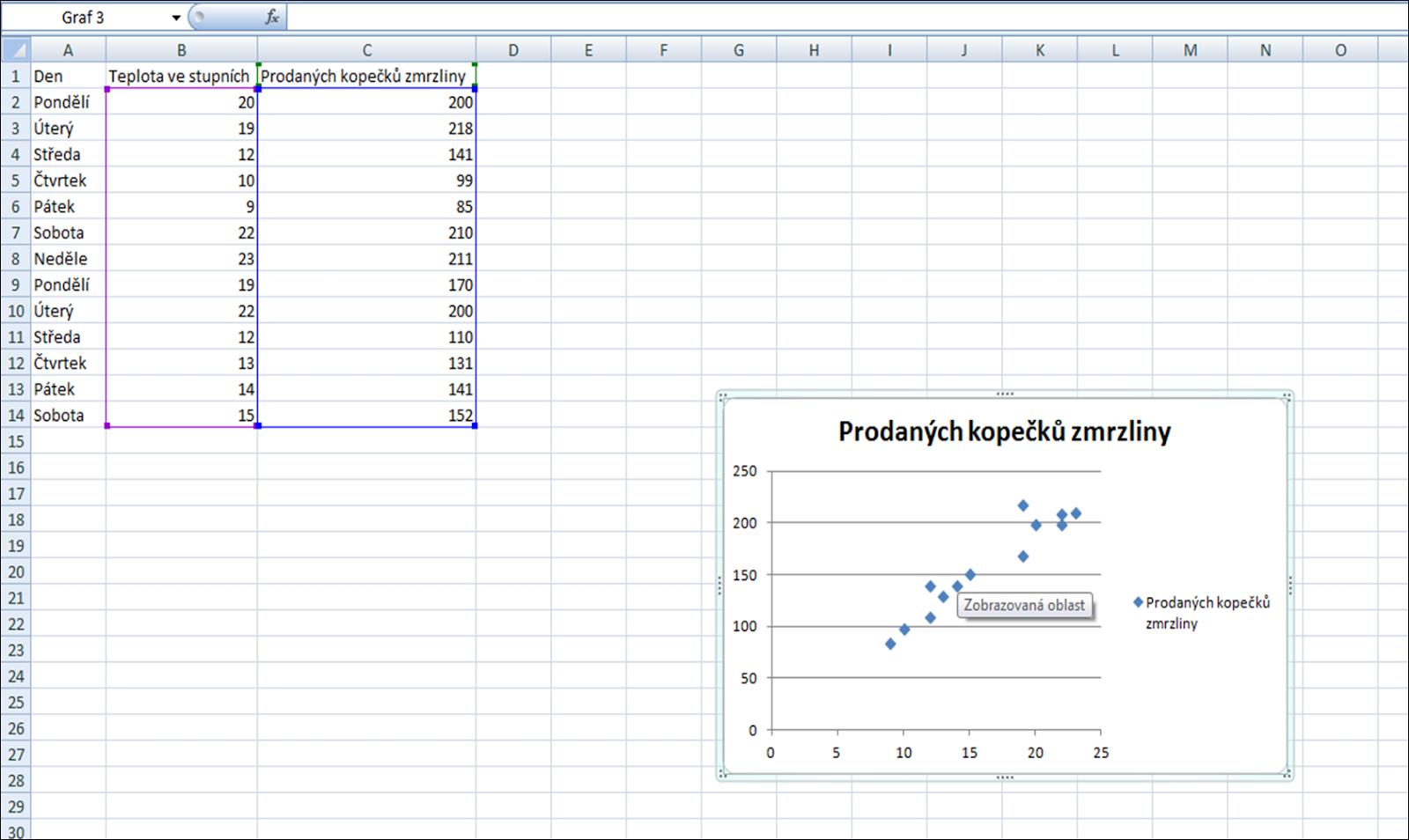 regresni_analyza_hotovy_graf