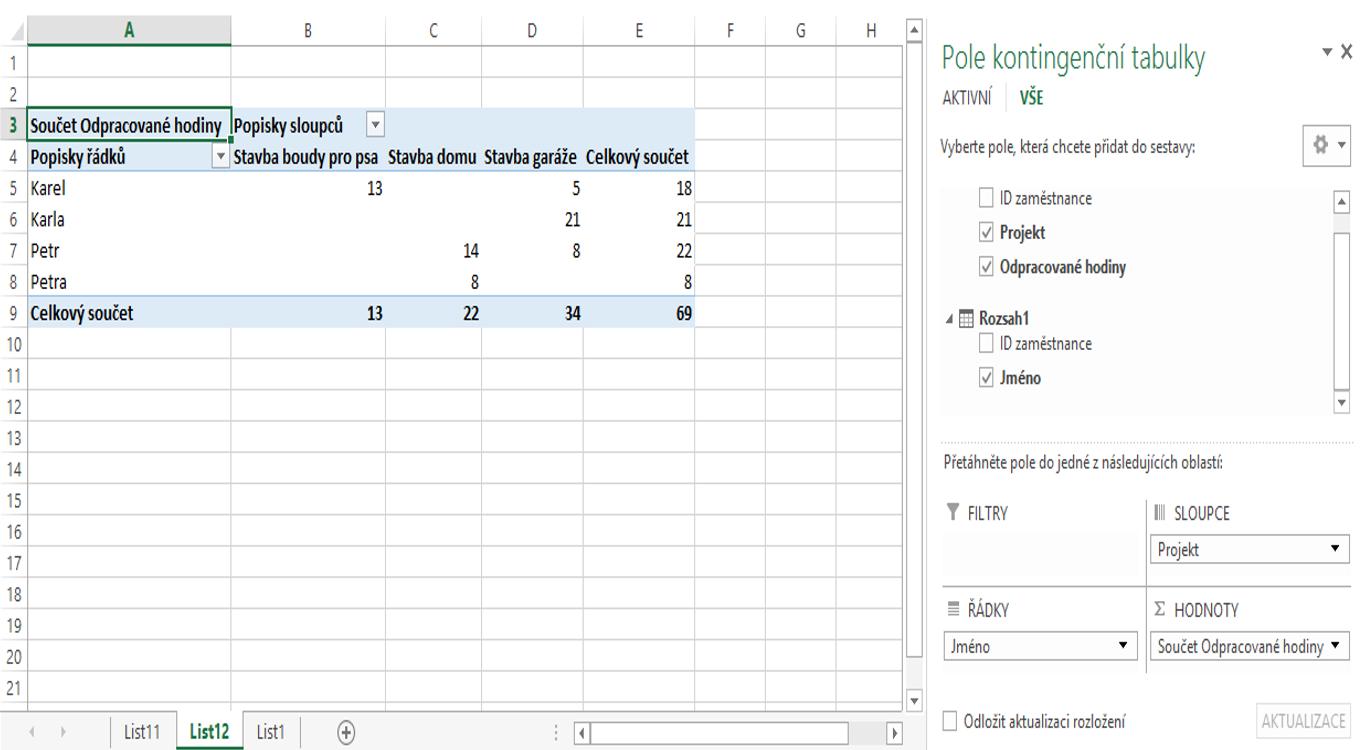 6 kontingenční tabulka nad dvěma tabulkami