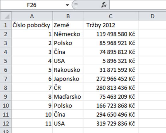 opravena_puvodni_data