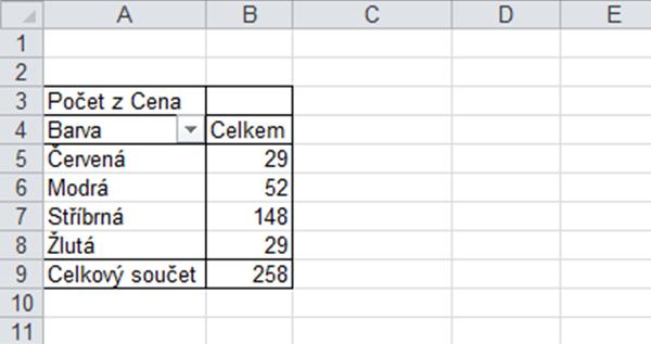 tabulka_bez_procent