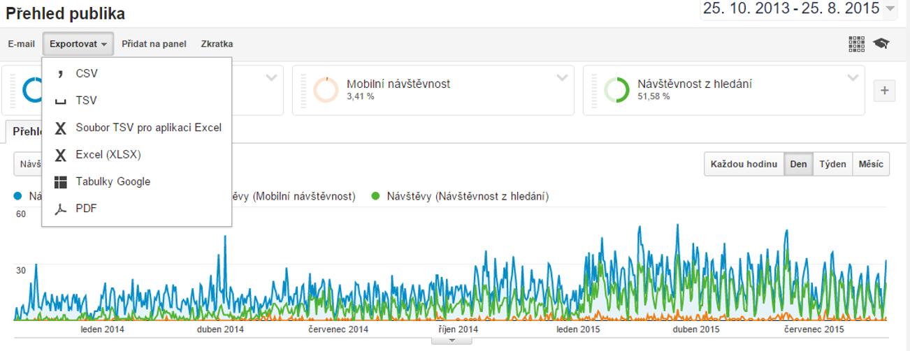 google analytics stažení ve formátu pro Excel - Copy