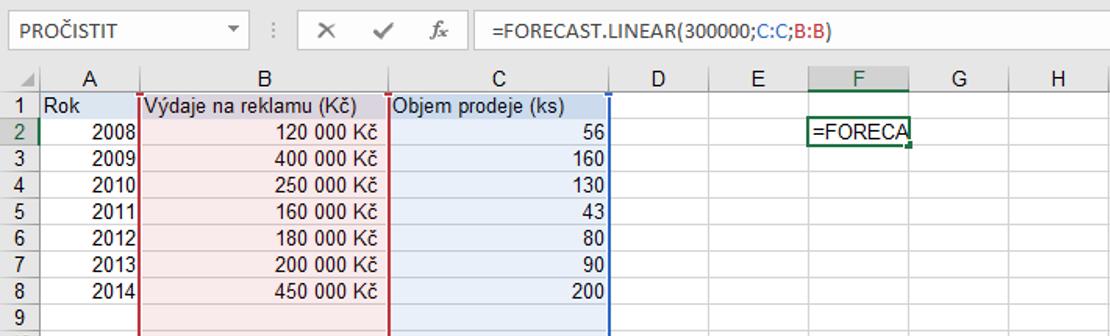 forecast.linear