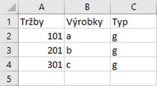 prvni-tabulka-puvodni